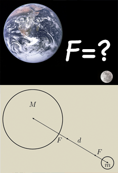 Earth and the moon, as images and drawn as a diagram